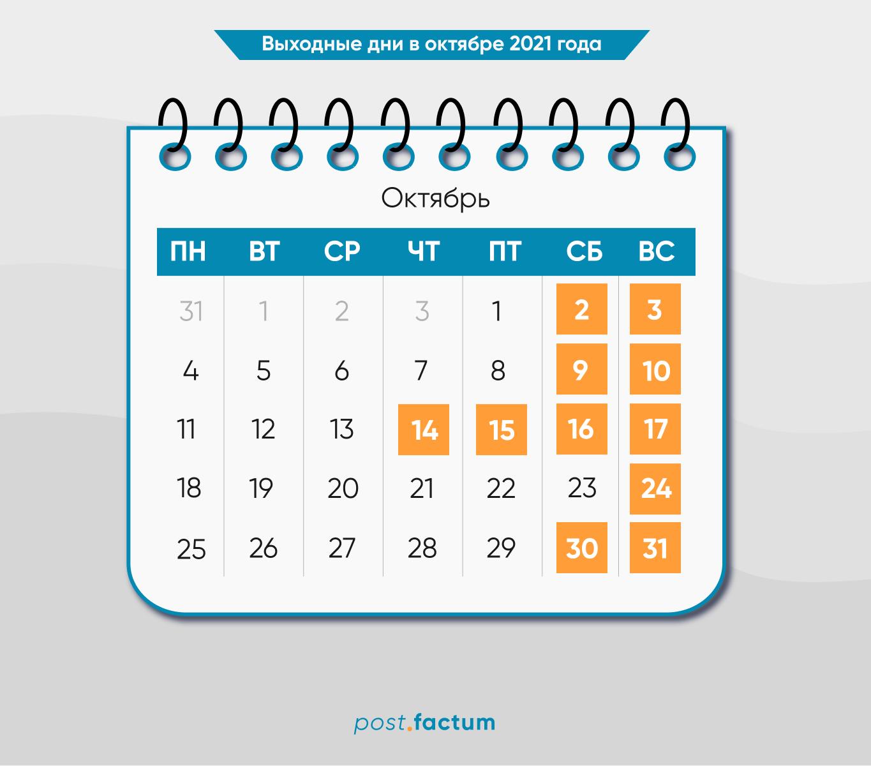 Инфографика: сколько выходных получат украинцы в октябре — фото 1