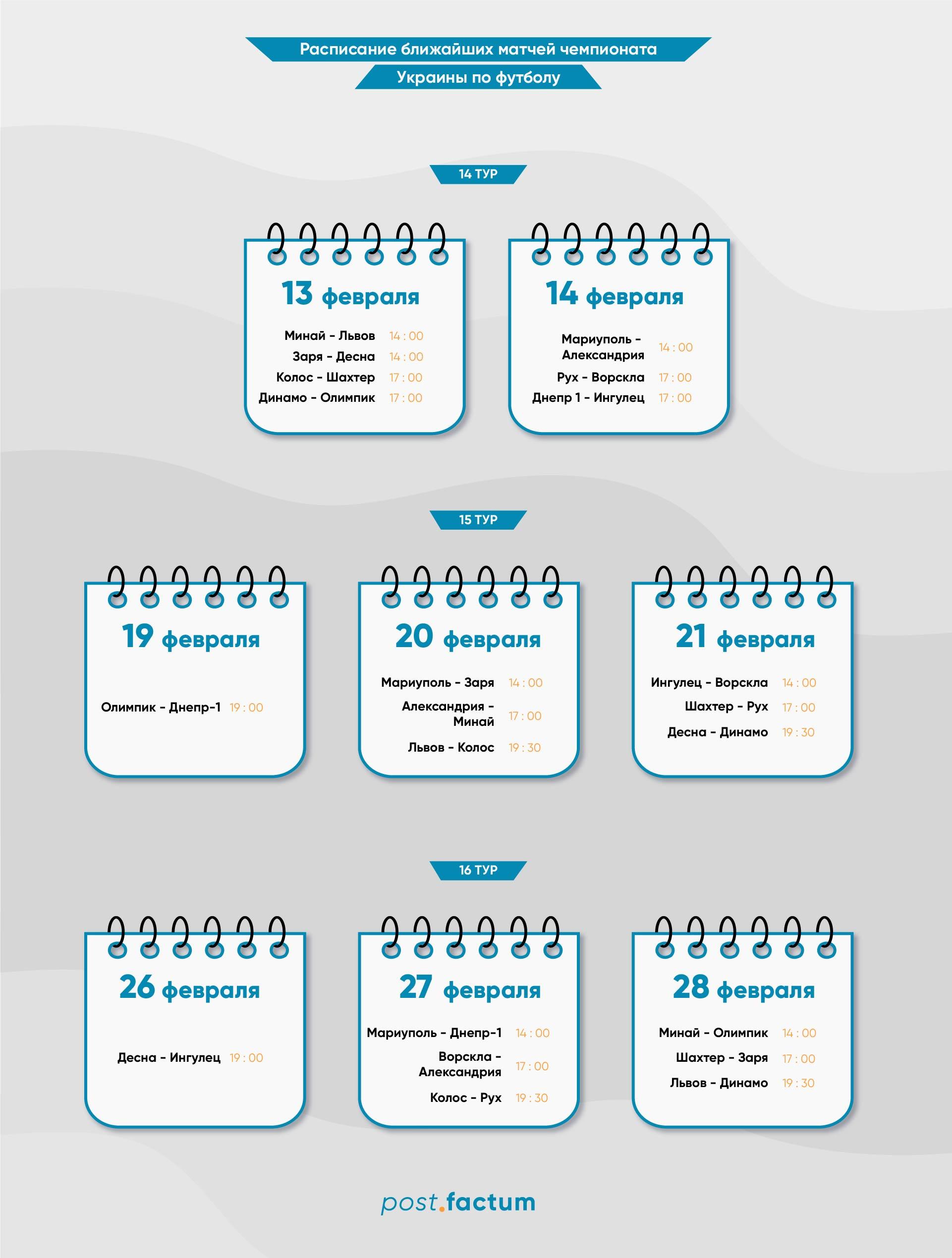 Инфографика: календарь игр Чемпионата Украины по футболу на февраль — фото 1