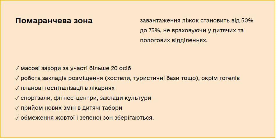Украину разделили на карантинные зоны: кто оказался в красной — фото 2