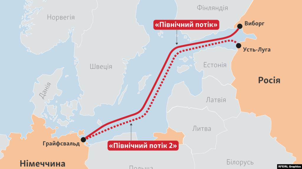 Три препятствия которые стоят перед газопроводом Nord Stream 2 — фото 2