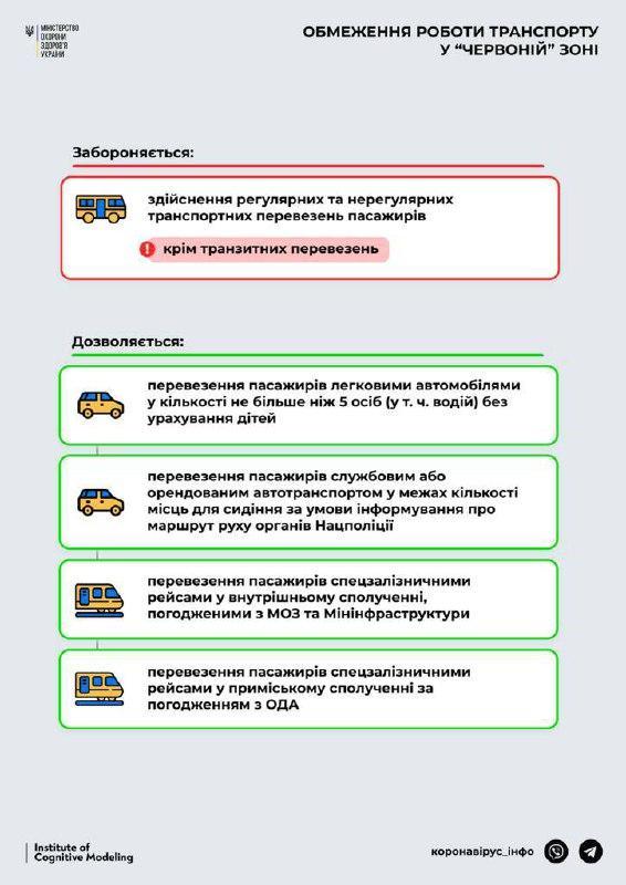 Транспорт под запретом: Кабмин усилил ограничения в красной зоне карантина — фото 1