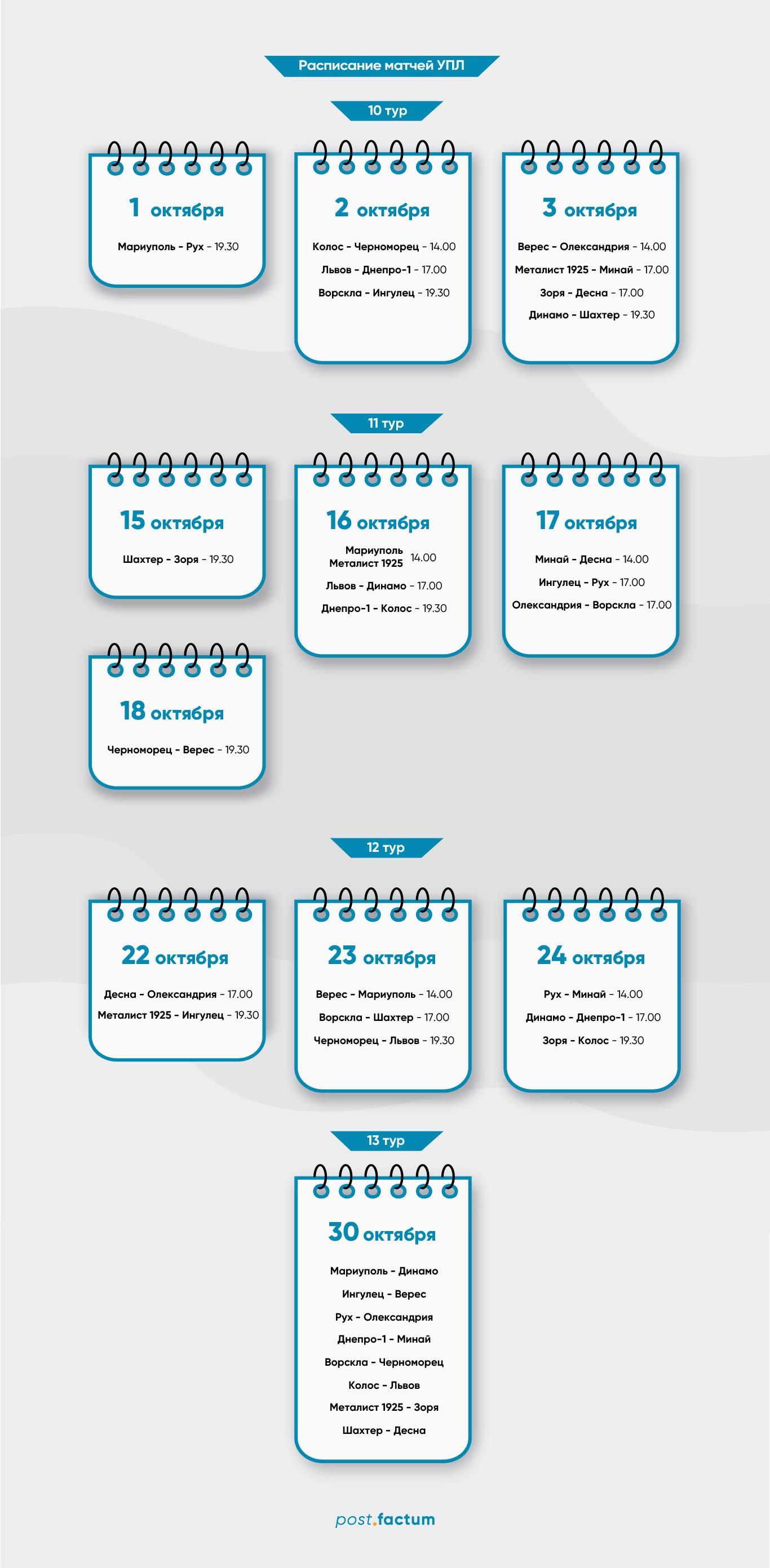 Инфографика: расписание матчей УПЛ на октябрь — фото 1