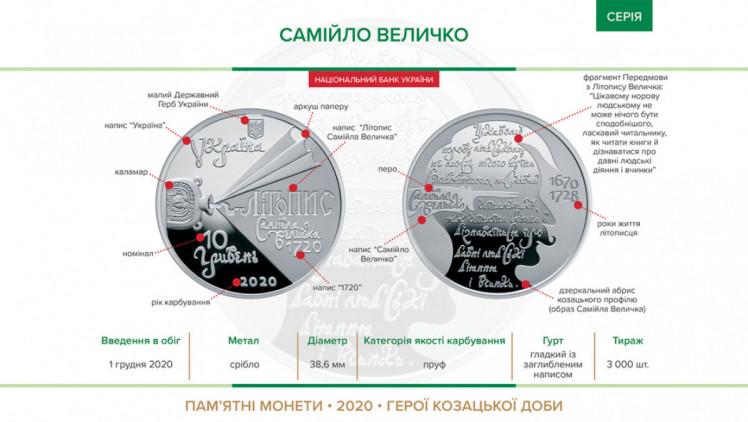 В Украине появились две новые монеты (фото) — фото 1