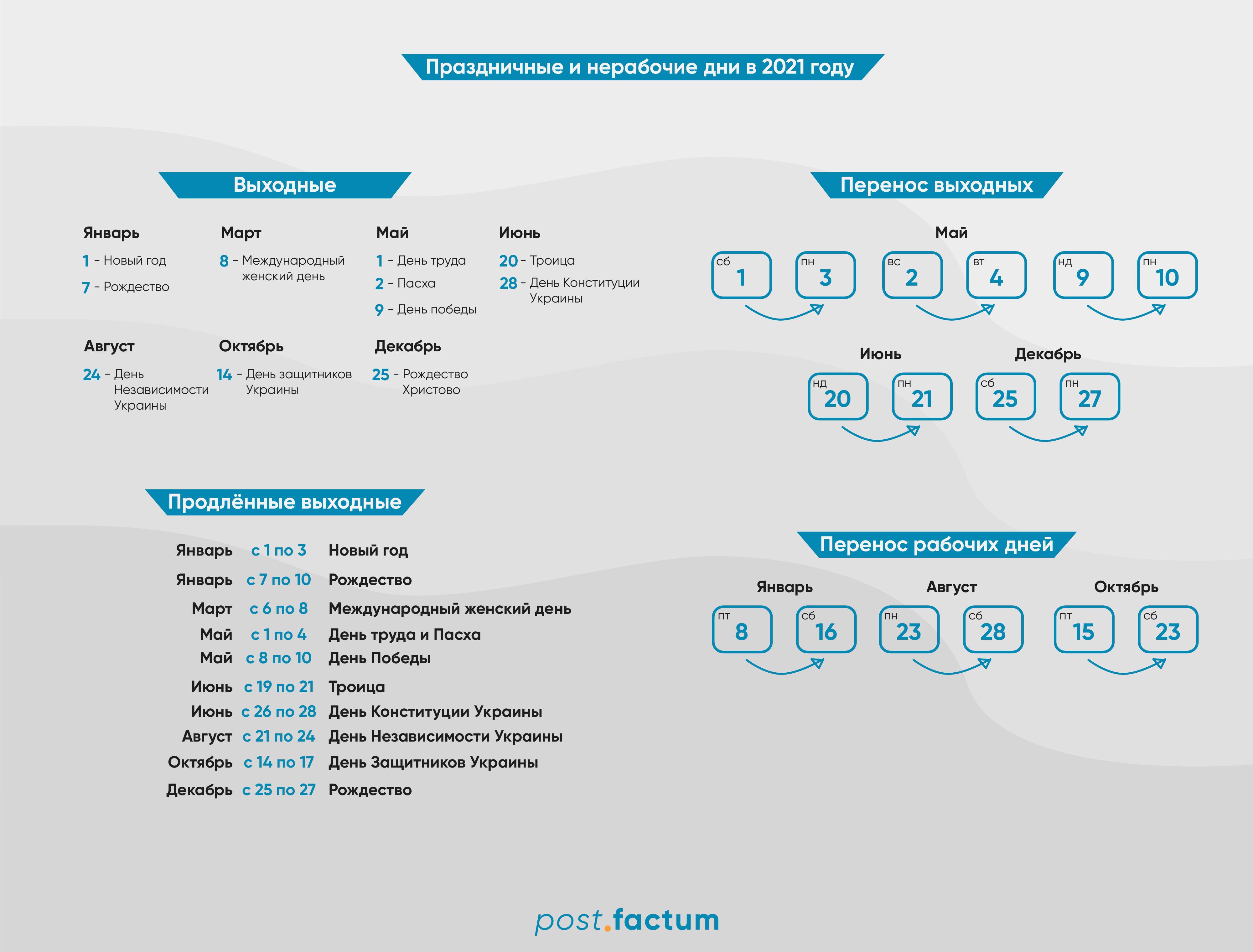 Инфографика: сколько будут отдыхать украинцы в 2021 году — фото 1