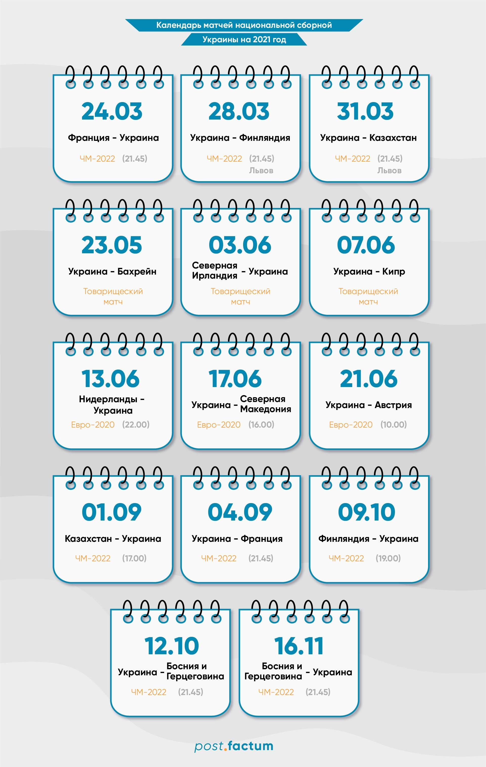 Инфографика: расписание матчей сборной Украины на 2021 год — фото 1