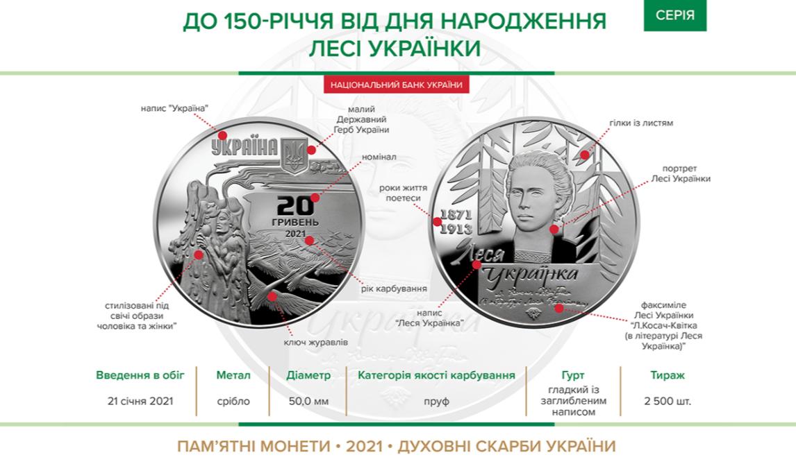 В Украине появится новая монета номиналом 20 гривен — фото 1