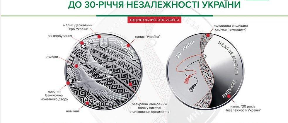 Нацбанк выпустил новые монеты к 30-летию независимости Украины — фото 1