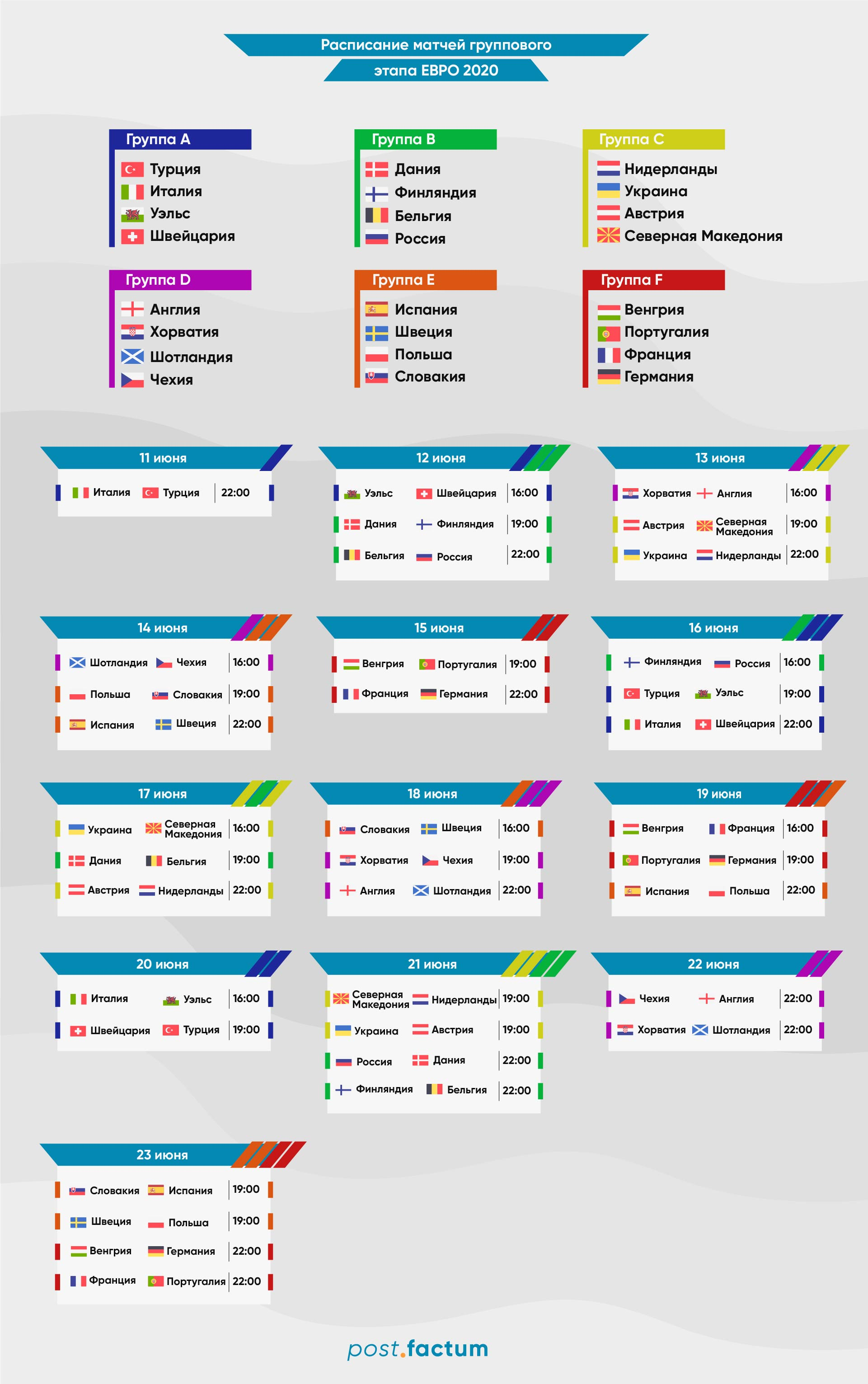 Инфографика: расписание матчей группового этапа Евро 2020 — фото 1