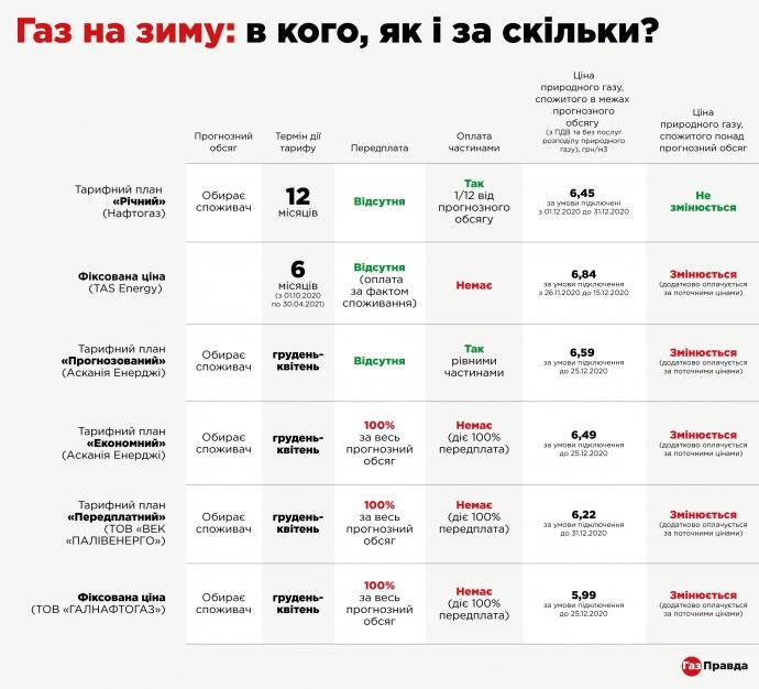 Новые законы Украины: что меняется с 1го января? — фото 2