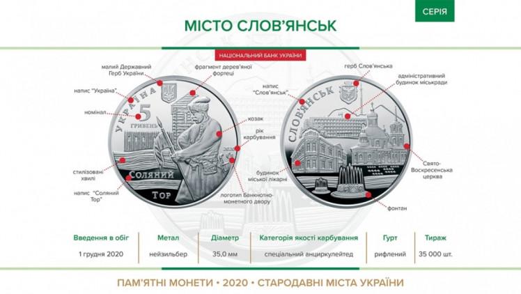 В Украине появились две новые монеты (фото) — фото 2
