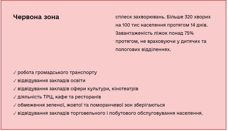 Украину разделили на карантинные зоны: кто оказался в красной — фото 1
