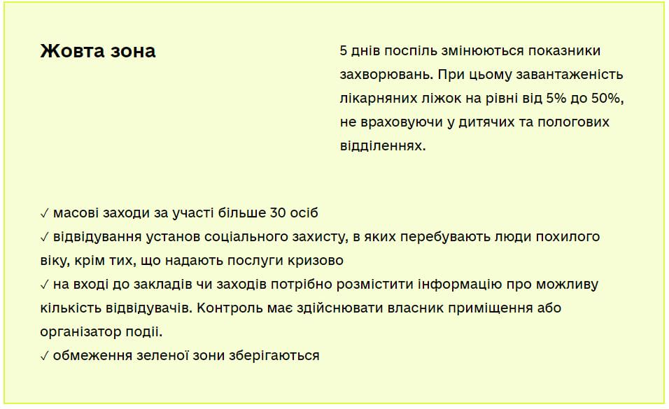 Украину разделили на карантинные зоны: кто оказался в красной — фото 3