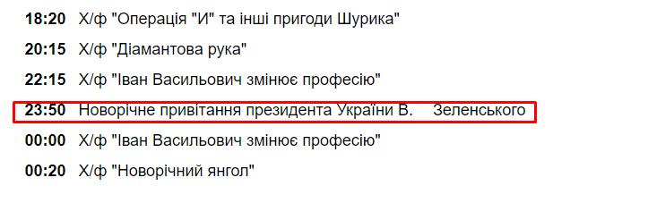 Поздравление Зеленского: на каких каналах будет трансляция? — фото 2