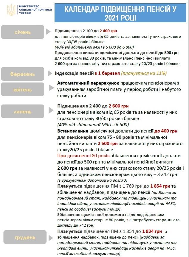 Новые законы Украины: что меняется с 1го января? — фото 1