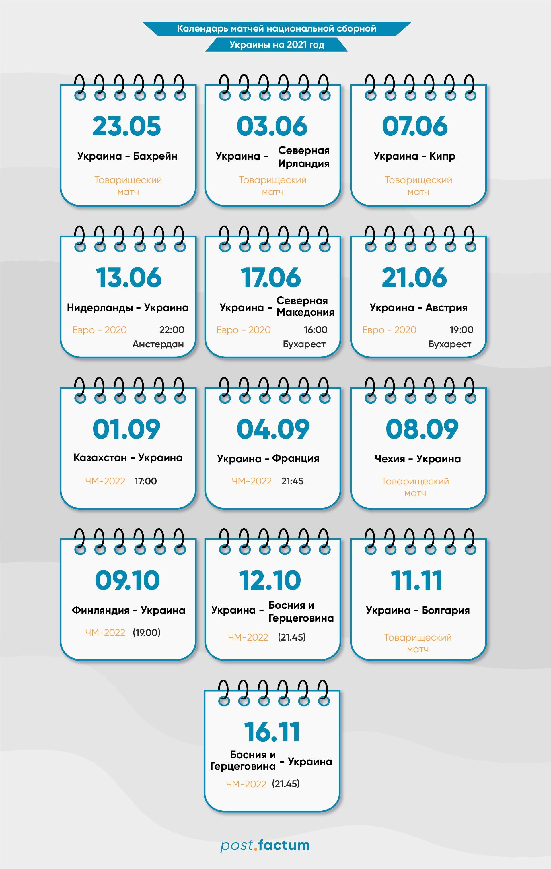 Инфографика: когда состоятся ближайшие матчи сборной Украины — фото 1